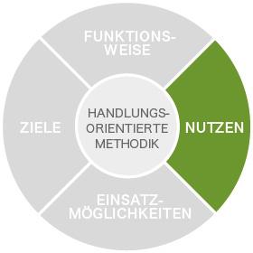 eden_grafik_methodik_2