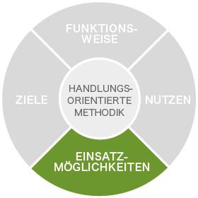 eden_grafik_methodik_3
