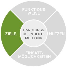 eden_grafik_methodik_4
